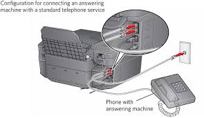 before you begin faxing rings to answer on the printer to a higher number than the rings to answer for the answering machine see rings to answer under selecting fax settings