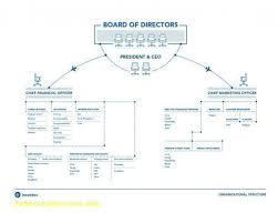 Organizational Communication Flow Chart Www