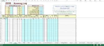 Printable Running Log In Miles Templates At