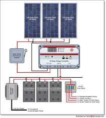 solar cell wiring diagram wiring diagram and schematic design solar panel wiring diagram eljac