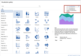 Cognos Line Chart Learn All About The New Features In Ibm Cognos Analytics