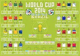 2018 World Cup Wall Chart Pixel World Cup Wall Chart Soccer