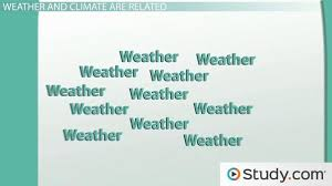 Differences Between Weather And Climate Venn Diagram Weather Vs Climate Definition Differences Effects Video
