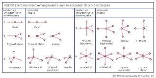 Molecular Shape Britannica