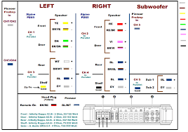 pioneer car stereo wiring diagram colors at pioneer cd player pioneer wiring harness color code at Pioneer Radio Wiring Diagram