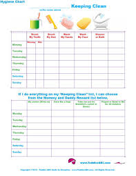 Free Printable Toddler Hygiene Chart For Toddlers And