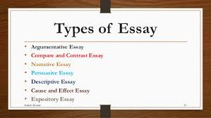types of essays writing different types of essays narrative descriptive persuasive