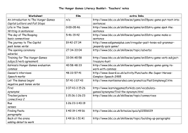 hunger games sow by amymeredith teaching resources tes