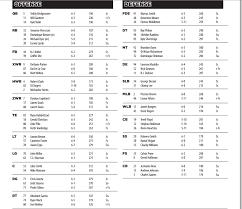 Louisville Football Depth Chart For Ohio Cardinal Sports Zone
