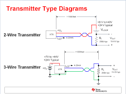 schematic 0 10v 4 20ma the wiring diagram 4 20ma wiring diagram nilza schematic · problem using xtr117 general purpose amplifier other schematic