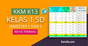Rencana pelaksanaan pembelajaran ( rpp ) matematika mata pelajaran : Kkm K13 Kelas 1 Sd Semester 1 Dan 2 Revisi Terbaru Katulis