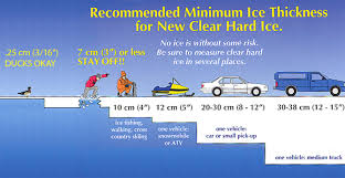 Ice Depth Safety Chart Icy Safety By Jordan Pinsent