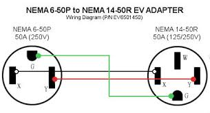 electric car charging in electrical code and power outlet limits this is the wiring connections to make ground ground hot1 hot1 hot2 hot2 in fact these are the wiring connections for any plug socket adapter