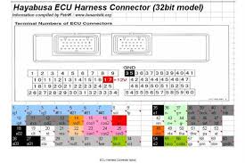 16 bit ecu to 32 bit conversion how to hayabusa owners group hayabusaconnections jpg