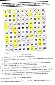 Detailed Prime Composite Numbers Chart Composite Number