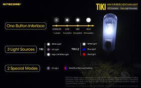 Lumens Lighting Promo Code New Product Announcement Nitecore Tiki Tiki Le 300 Lumen