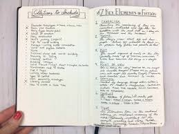 inside my writing journal the ultimate study in craft page flutter usually i let my life determine which collections i should create since this journal doesn t include my schedule i created a list of spreads to guide me