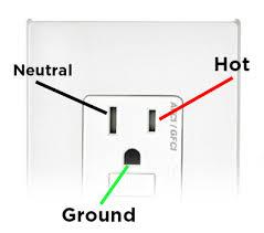 polarized vs non polarized electrical