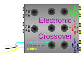 audio systems Sony Car Audio Amplifier Wiring Diagrams Crossover Wiring Diagram Car Audio #22