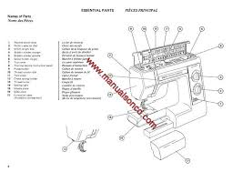 Janome Sewing Machine Instructions