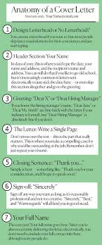 How To Write A Cover Letter For A Coaching Job How To Write A Cover Letter That Will Get You A Job Dream Job