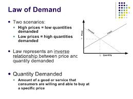 supply and demand essay supply and demand essay compucenter supply supply and demand economics essay outline essay for yousupply and demand economics essay outline image