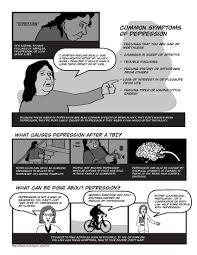 emotional changes after tbi tbi infocomics spanish version