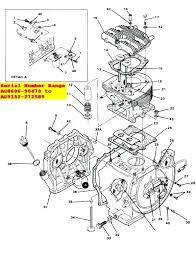 go golf cart wiring diagram gas engine solutions yamaha g2 electric go golf cart wiring diagram gas engine solutions yamaha g2 electric g9
