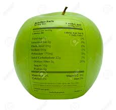 Green Apple Nutrition Chart Green Apple With Nutrition Facts Printed On The Skin