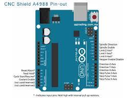 cnc shield v3 for arduino uno stepper