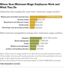 list of minimum wage jobs 5 facts about the minimum wage pew research center