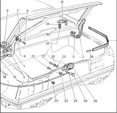 maserati club maserati parts mie corp store your maserati tool kit currently locked in the trunk push to one side the lower arm of the trunk catch and your catch should release allowing access