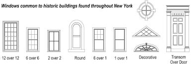 Decorating door types pics : Marvellous Types Of Wooden Doors And Windows Ideas - Ideas house ...