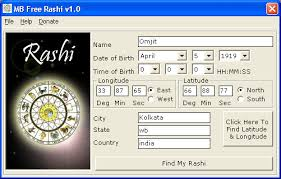 Rashi Chart Name Matchmaking By Rashi Think Matchmaking Rashi Nakshatra