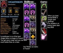 lycanthrope banehallow item build skill build tips dota