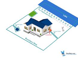 solar wire fence diagram solar trailer wiring diagram for auto invisible dog fence wiring diagram