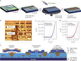 The Design Of Cmos Radio Frequency Integrated Circuits Lee Pdf Monolithic Integration Of High Voltage Thin Film Electronics