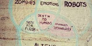 Zombie Alien Robot Venn Diagram What Do Zombies Robots And Aliens Have In Common Venn Diagram