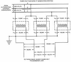 transformer wiring diagrams three phase wiring diagram three phase wiring diagrams for transformers diagram and 480 volt