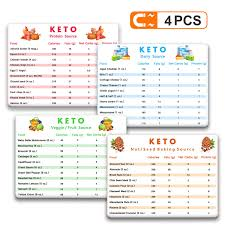 Keto Chart What To Eat Tecvinci Keto Cheat Sheet Magnets Ketogenic Diet Foods Cheat Sheet Magnets Protein Carb Fat Reference Charts Guide Reference Charts For 45