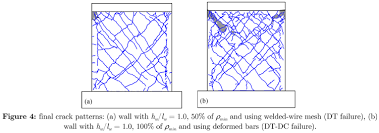 Small Picture Displacement ductility for seismic design of RC walls for low rise