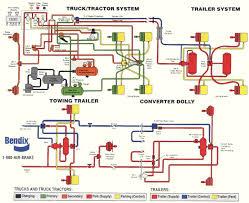 bendix radio p wiring diagram bendix discover your wiring cadillac vehicle wiring diagrams nilza