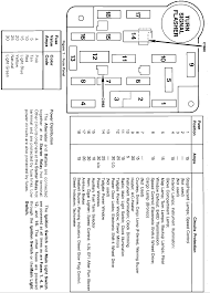 fuse box 1989s 10 diagram change your idea wiring diagram i need a print out of a fuse box diagram for a 1989 ford bronco can
