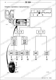 wabco abs wiring diagram trailer wabco image meritor wabco abs manuals related keywords suggestions meritor on wabco abs wiring diagram trailer
