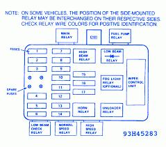 index of wp content uploads  bmw 528e v6 1986 fuse box diagram 1024x901 gif