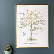 Family Tree Modern Design Modern And Informal Calligraphy Family Tree