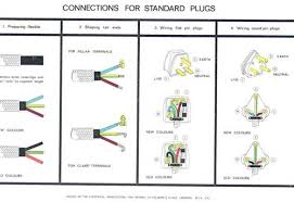 us plug wiring us image wiring diagram n electric plugs page 2 hong kong forums geoexpat com on us plug wiring