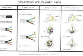 us plug wiring us image wiring diagram n electric plugs page 2 hong kong forums geoexpat com on us plug wiring