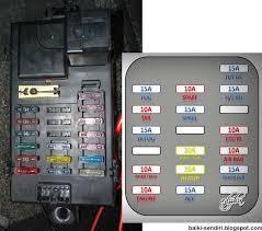 diy fix on your own daihatsu l7 perodua kelisa autoflip daihatsu l7 perodua kelisa autoflip installation guide perodua kelisa dasboard fusebox