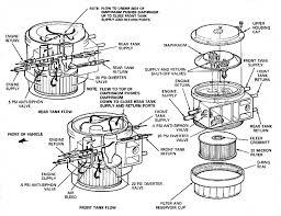 similiar f150 fuel system diagram keywords 94 ford f150 fuel system diagram wiring diagram photos for help your